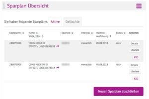 Sparplan Übersicht | Quelle: www.onvista-bank.de